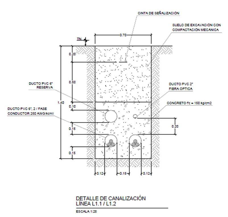 Ingeniería De Acometidas Eléctricas – Los Prados